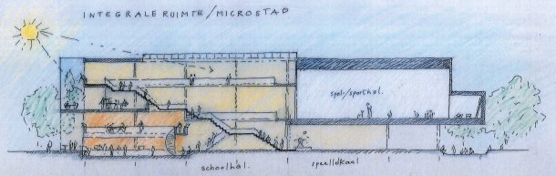 Sketch, long section of extended primary school, Groningen.