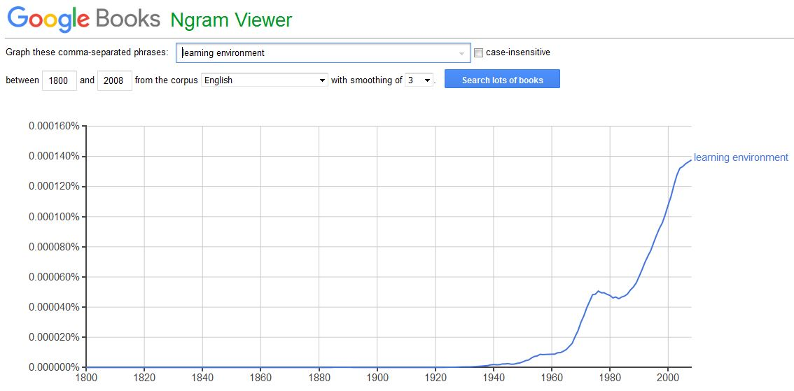 learning-environment-ngram