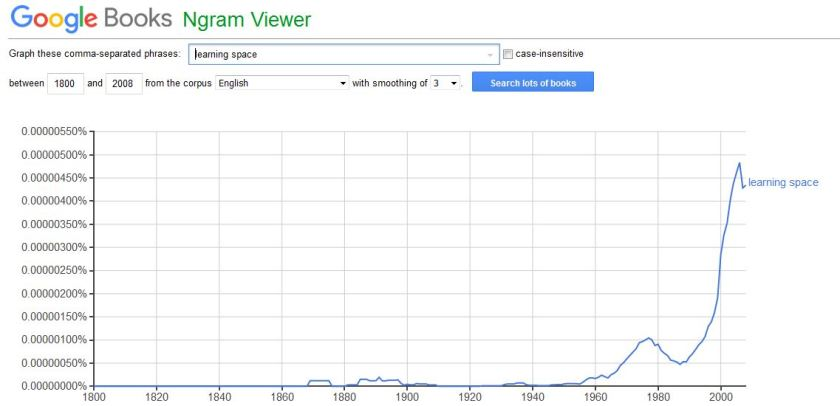 learning-space-ngram